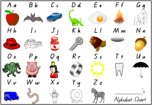 phonics worksheets alphabet chart