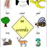Vowel Pattern Posters
