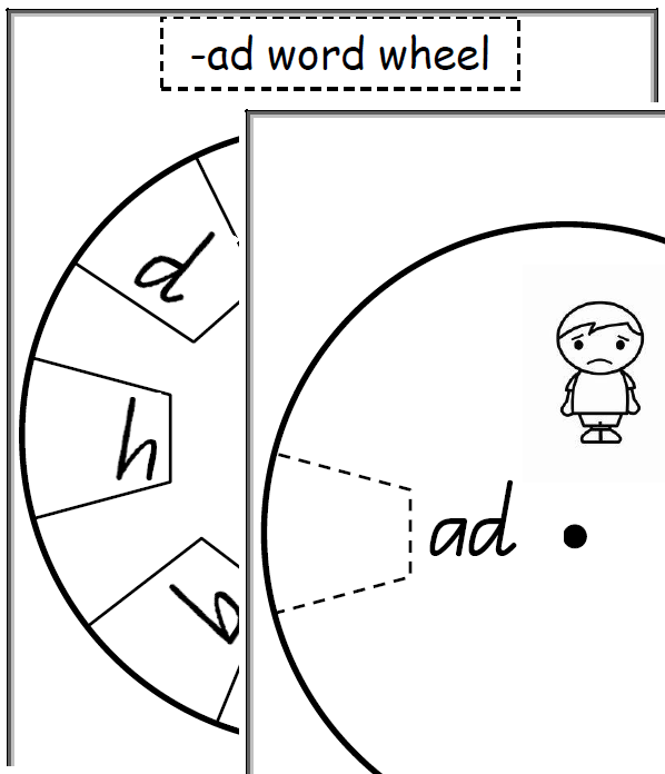 Cvc Word Wheels on Kindergarten Math Worksheets
