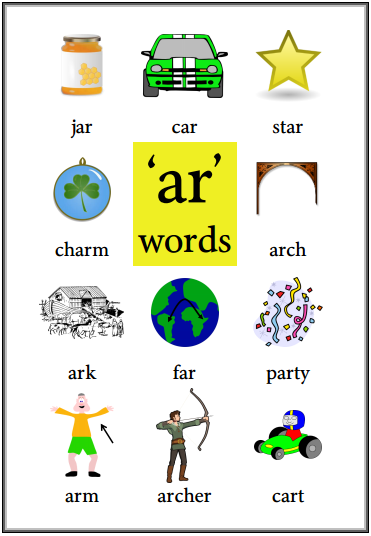 long vowel poster