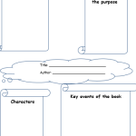 story map overview