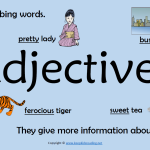 adjectives poster print