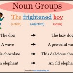 noun groups poster